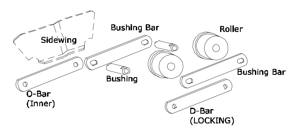 Chain Parts Layout